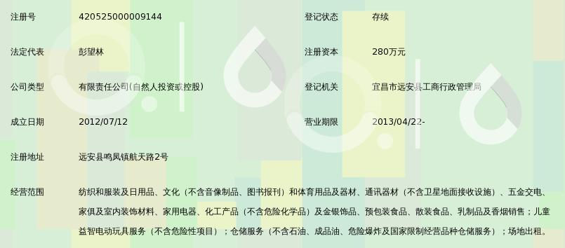 内江市东兴区世纪华联购物中心