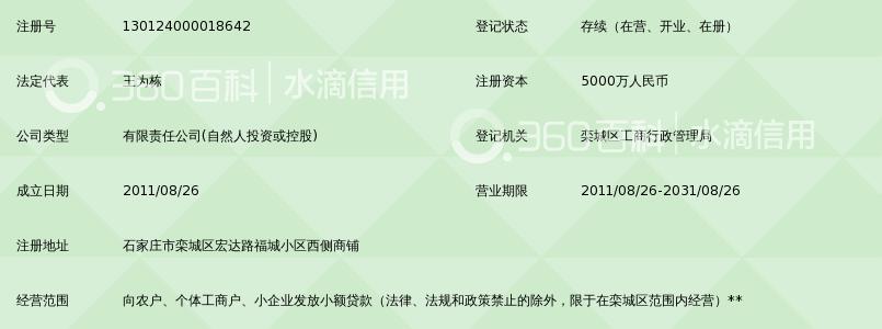 石家庄市栾城区融鑫小额贷款有限公司