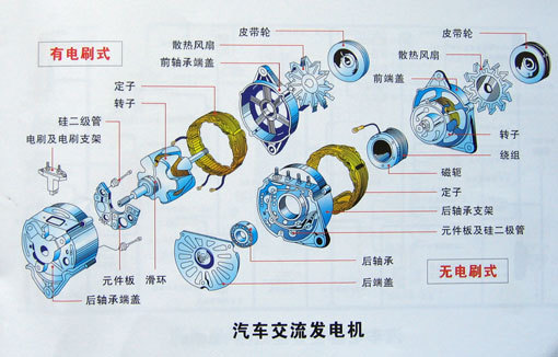 48槽发电机励磁绕组接线图