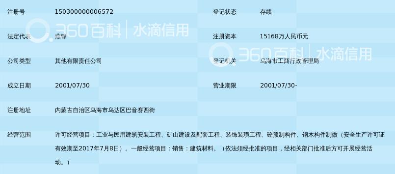 内蒙古神华建筑安装有限责任公司_360百科