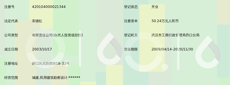 武汉卓越建筑工程设计家装设计创意名字图片