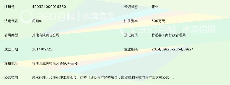 竹溪县凯源环保科技有限公司