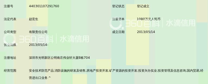 广东康联云视频联网v视频科技_360百纯中药视频图片