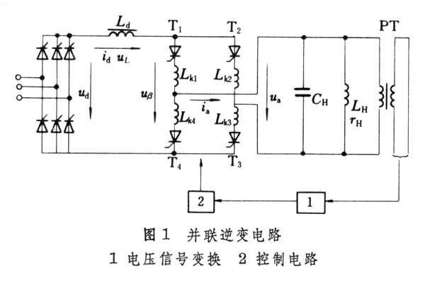 中的能量将返回电网,从而抑制故障电流。 应用领域并联逆变电路的典型应用是构成静止式中频加热电源。它的技术经济指标均比旋转式中频机组优越,因而得到广泛应用。它的最高单台容量为2MW,多台并联达10MW。中国产并联逆变电路能输出频率从1kHz至10kHz不同规格的交流电能,单机最高容量为500kW,多台并联最高容量为2000kW,工业上被广泛应用于感应加热领域,对金属进行熔炼或对工件进行透热和淬火。在60年代以前,传统感应加热电源是旋转式中频机组。60年代末期,出现了由晶闸管组成的静止式中频加热电源。由于后者